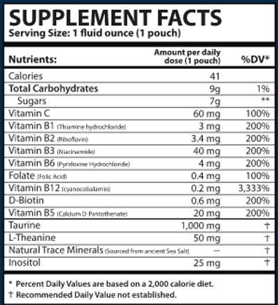 保健食品推薦